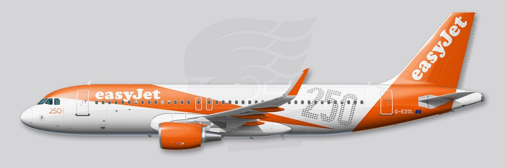 Airbus A320 illustration - Easyjet 250th