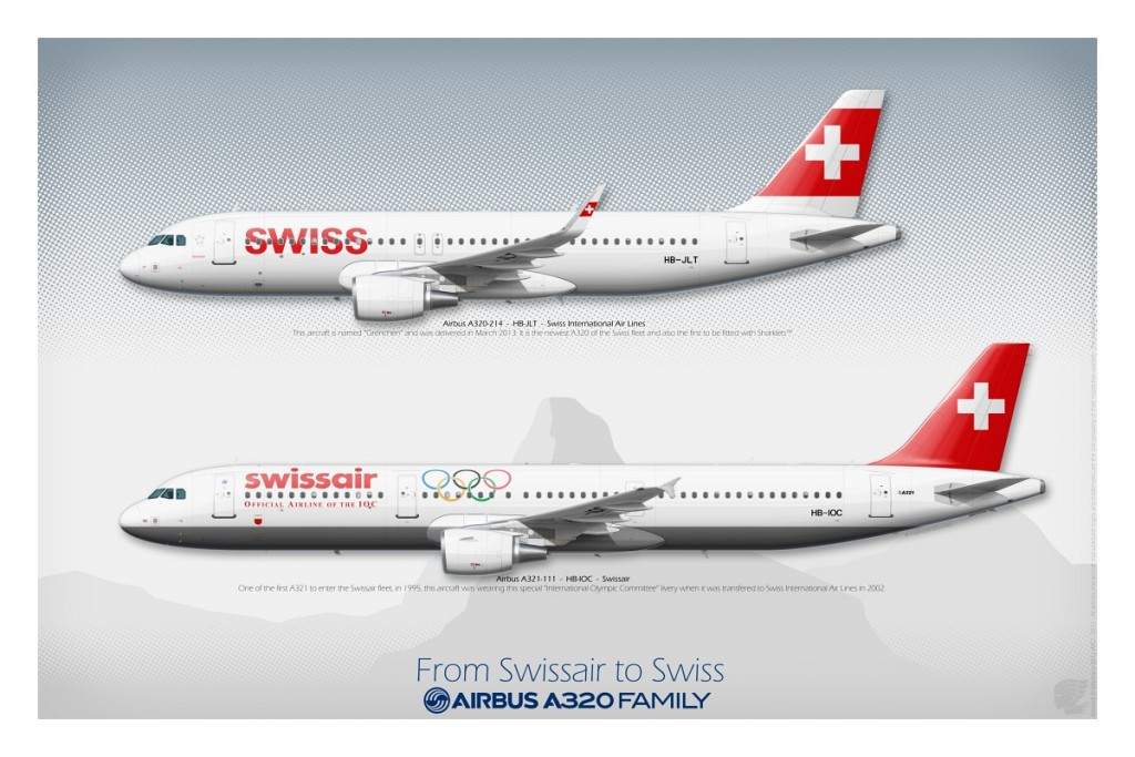Poster - From Swissair to Swiss