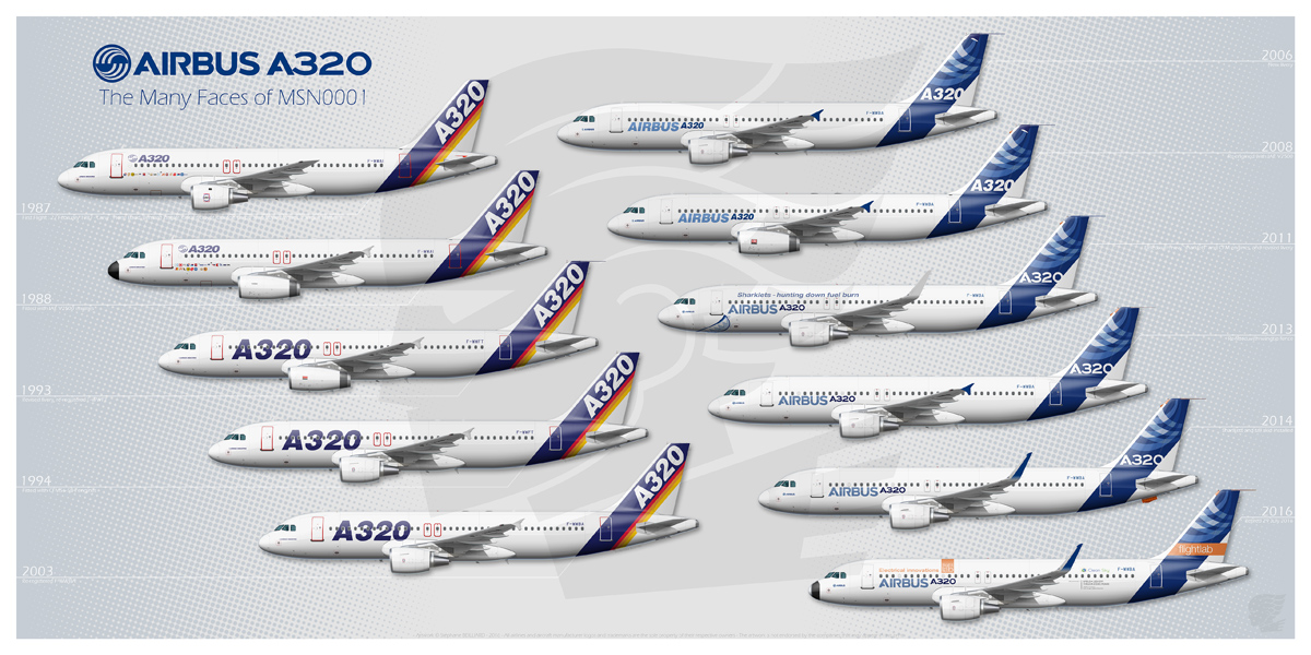 Profils d'airliners Poster-A320-Many-Faces-of-MSN001-v1